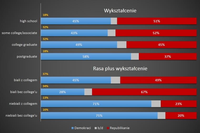 Demografia, opracowanie: R.Teklak